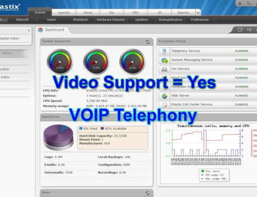 Enable Video for IP Video Phone – Elastix
