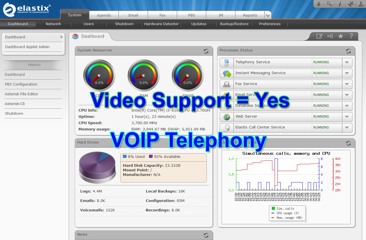 Enable Video for IP Video Phone – Elastix – Feat Out